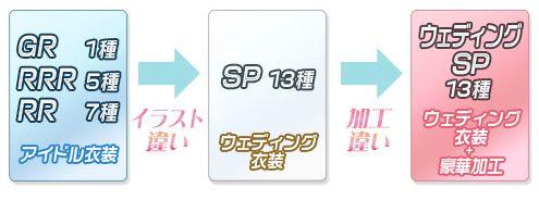 ヴァンガードG【祝福の歌姫】封入枚数情報