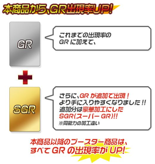 ジェネレーションレアとスーパージェネレーションレアの封入率(ヴァンガードG 勇輝剣爛)