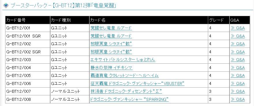 VG第12弾「竜皇覚醒」の全カードリスト情報がヴァンガード公式サイトで公開!