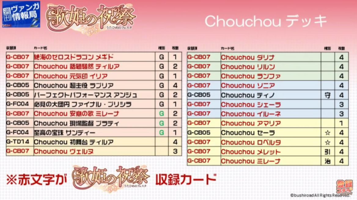 chouchouデッキ(週刊ヴァンガ情報局 歌姫の祝祭)デッキレシピ