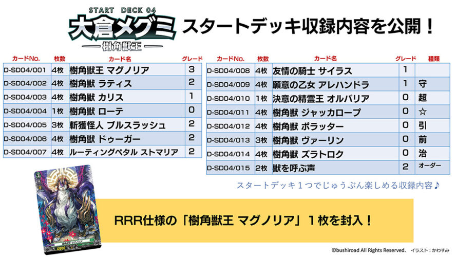デッキリスト:【VG-D-SD04】 カードファイト!! ヴァンガード overDress スタートデッキ第4弾 「大倉メグミ -樹角獣王-(おおくらめぐみ じゅかくじゅうおう)」